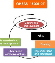 CERTIFICAZIONE COEM A BRITISH STANDARD OHSAS 18001:2007